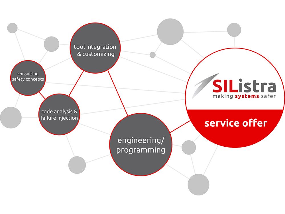 SIListra Solutions